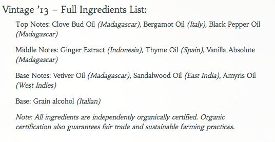 Abel Vintage '13 ingredients list