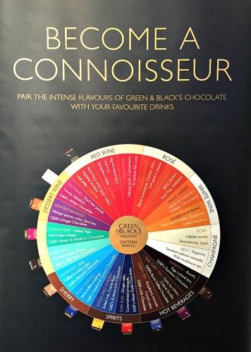greenblacks-chocolate-tasting-wheel